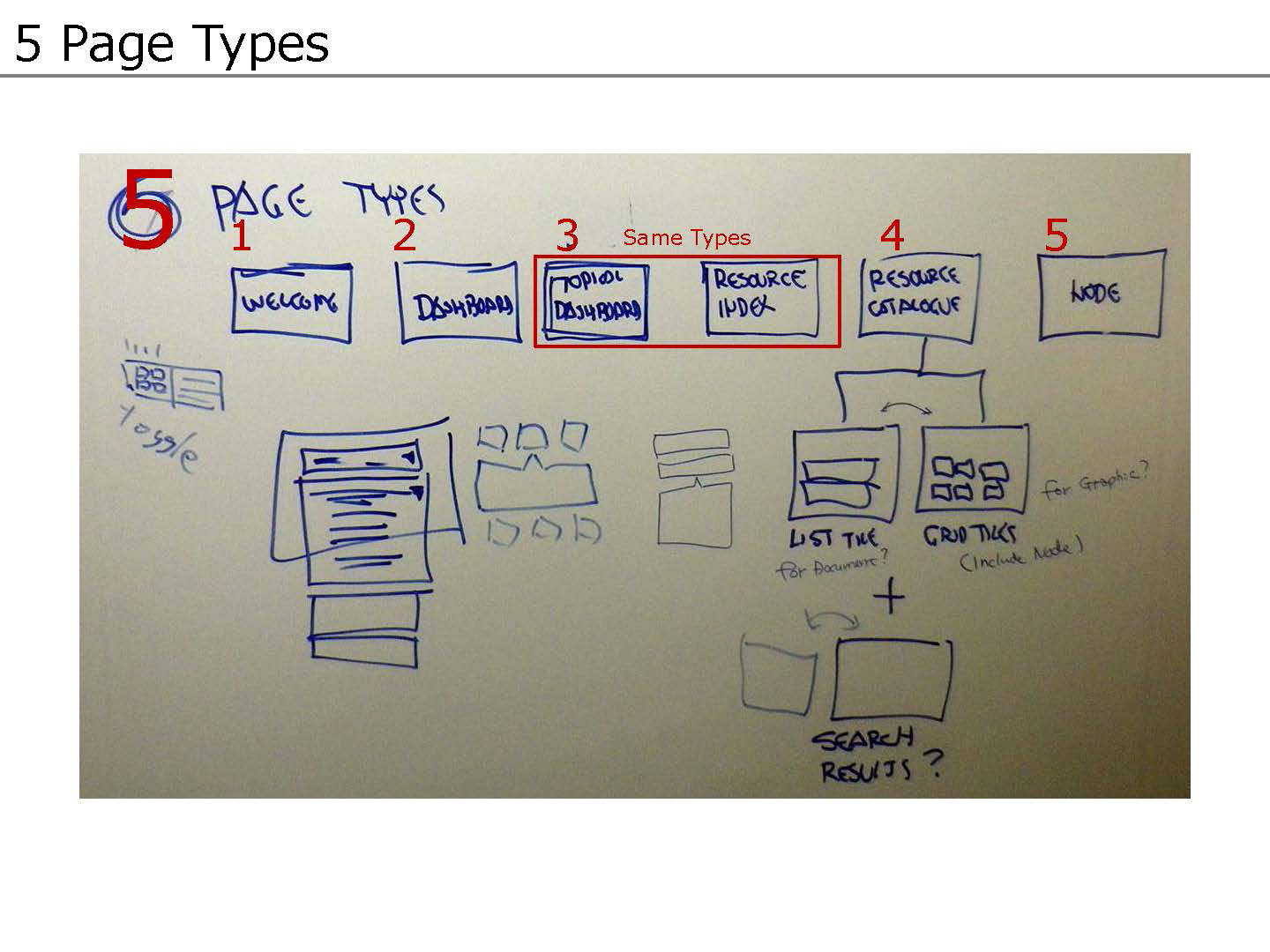 white board of screen templates